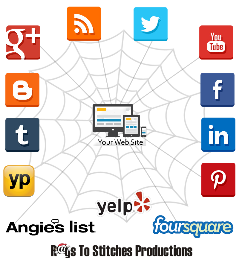 Build Your Web