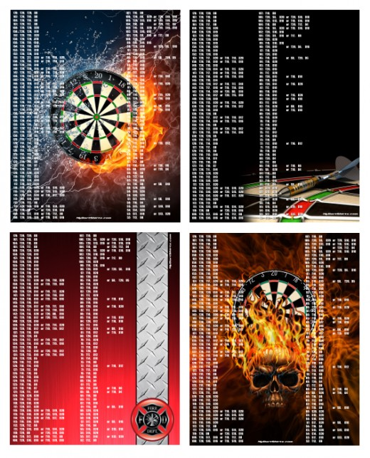 Darts Out Chart Posters